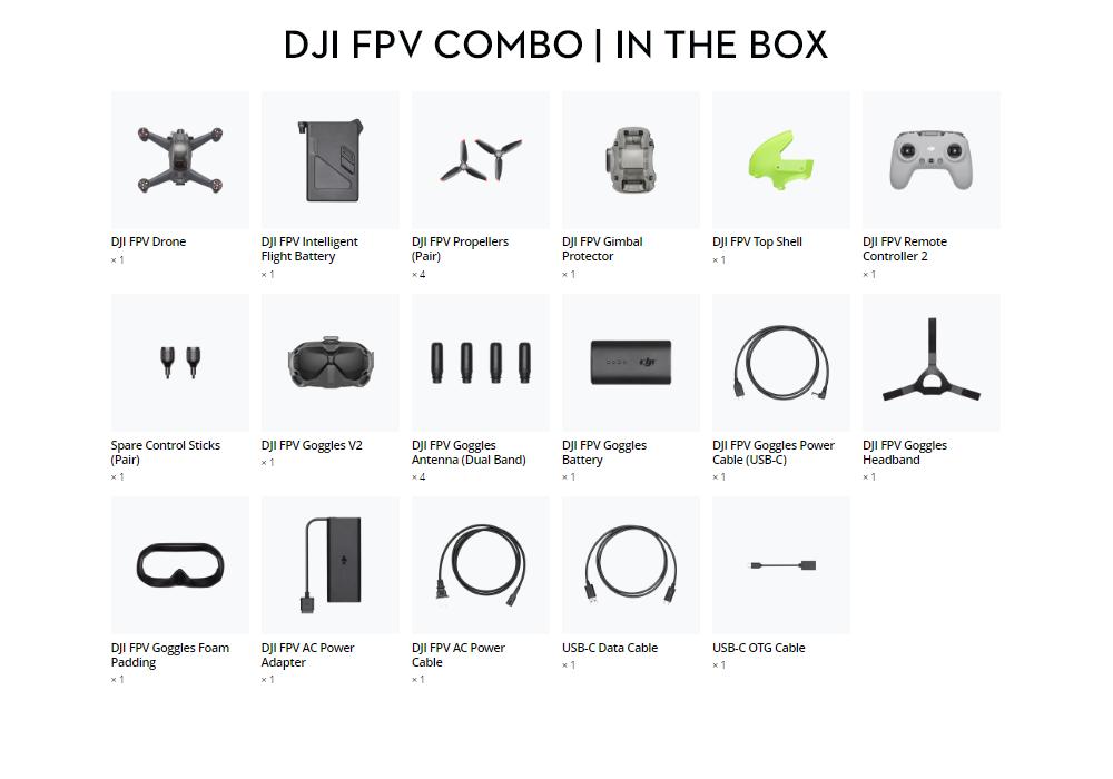 DJI FPV Combo Kutu İçeriği